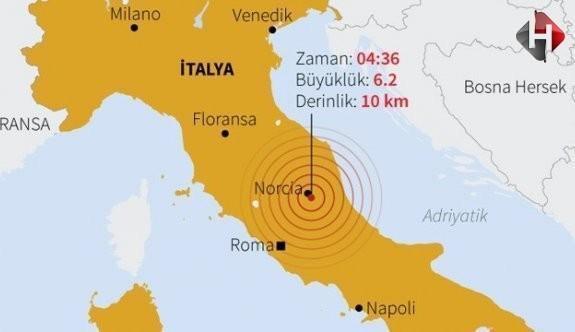 İtalya'da OHAL İlan Edildi !