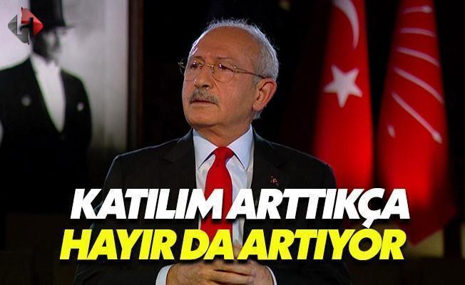 Kılıçdaroğlu Referandum Tahminini Açıkladı