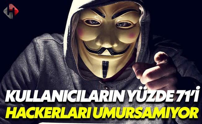 Türkler Siber Saldırıya Uğrayacaklarını Düşünmüyor