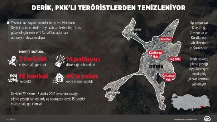 GRAFİKLİ - Derik, PKK'lı teröristlerden temizleniyor