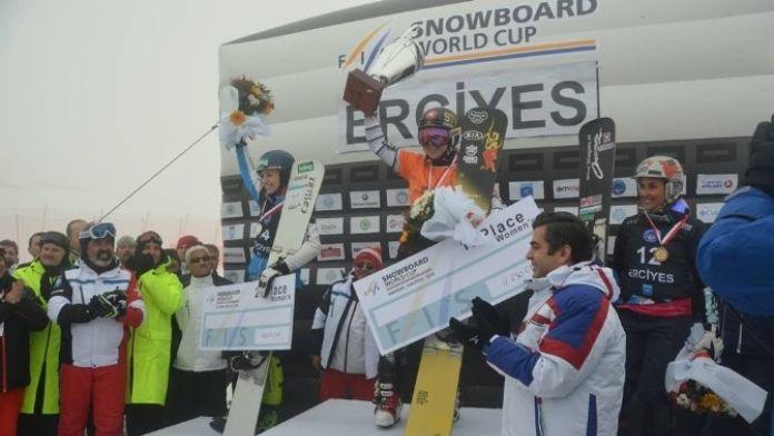 Türkiye'de İlk Defa Yapılan Yapılan Snowboard Dünya Kupasına Kayseri Şeker Sponsor Oldu
