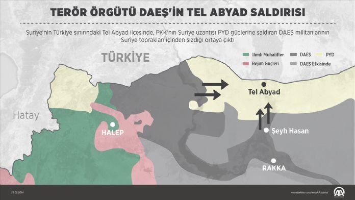 Terör örgütü DAEŞ'in Tel Abyad saldırısı