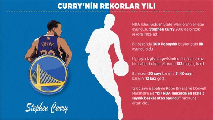GRAFİKLİ - Curry'nin rekorlar yılı