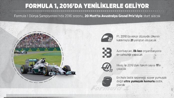 GRAFİKLİ - Formula 1, 2016'da yeniliklerle geliyor