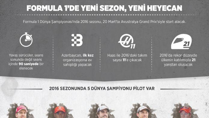ANALİZ - GRAFİKLİ - Formula 1'de yeni sezon, yeni heyecan