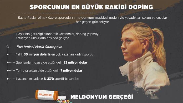 ANALİZ-GRAFİKLİ - Sporcunun en büyük rakibi doping