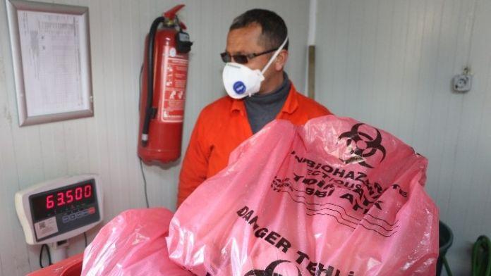 Kamu Hastanelerinde Etkin Atık Yönetimi İle 180 Bin TL Tasarruf Sağlandı