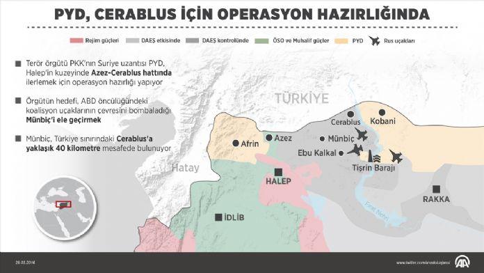 GRAFİKLİ - PYD, Cerablus için operasyon hazırlığında