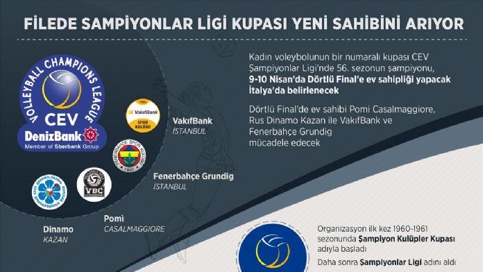 GRAFİKLİ - Filede Şampiyonlar Ligi kupası yeni sahibini arıyor