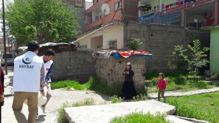 Göç Eden Ailelere Ve Yetimlere Yardım
