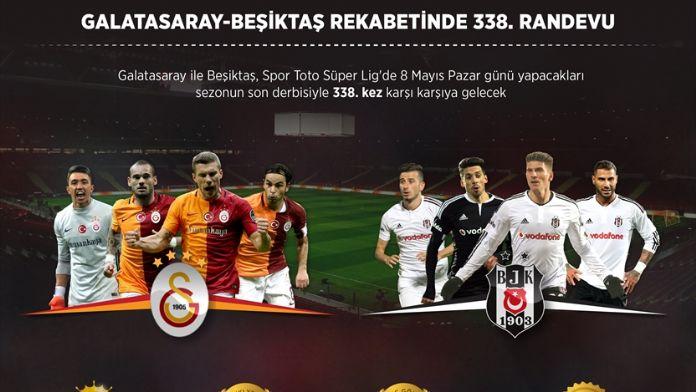 GRAFİKLİ - Galatasaray ile Beşiktaş 338. randevuda
