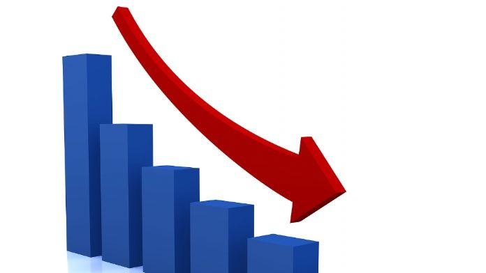 Perakende satış hacmi azaldı