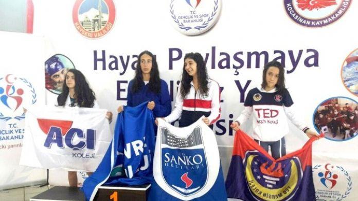 Türkiye Yüzme Birinciliği Yarışması