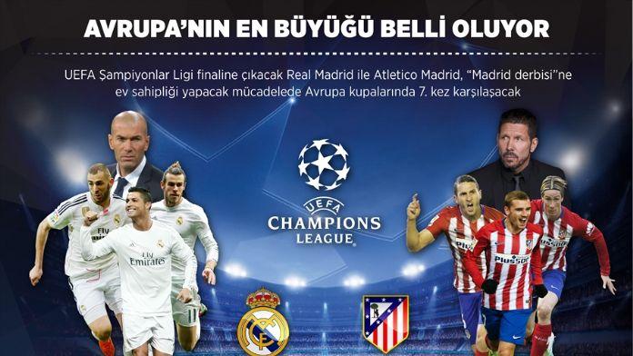 GRAFİKLİ - UEFA Şampiyonlar Ligi'nin en başarılısı Real Madrid