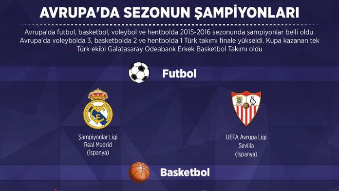 GRAFİKLİ - Avrupa'da sezonun şampiyonları