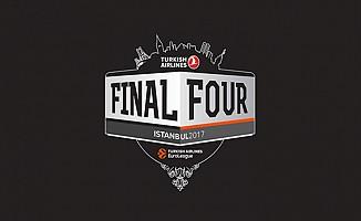 Sinan Erdem Spor Salonu nasıl gidilir adresi | Fenerbahçe Olympiakos dev ekran mekanları